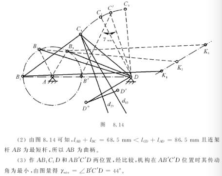 机械原理连杆机构设计和分析
